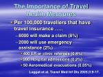 the importance of travel health measures12