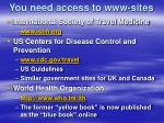you need access to www sites