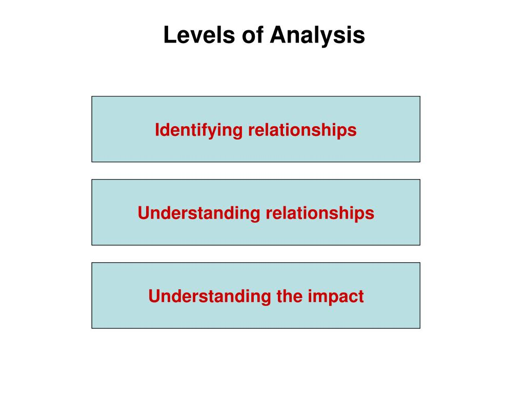 Levels of Analysis