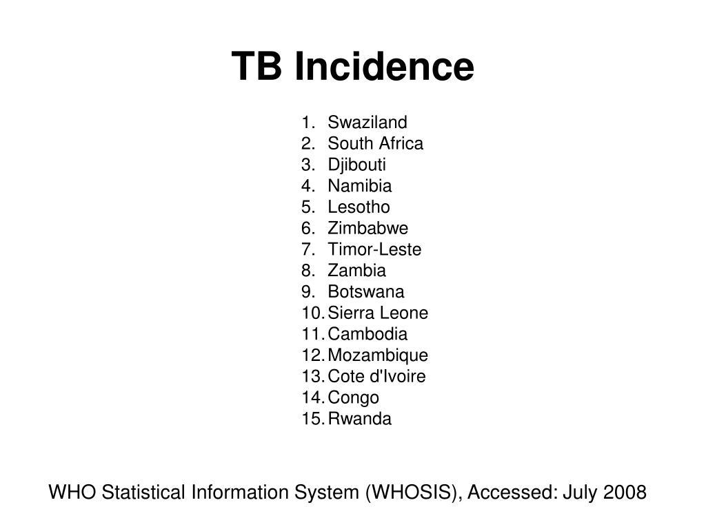 TB Incidence