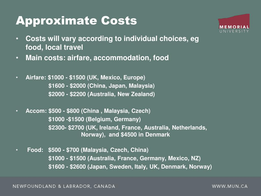Approximate Costs