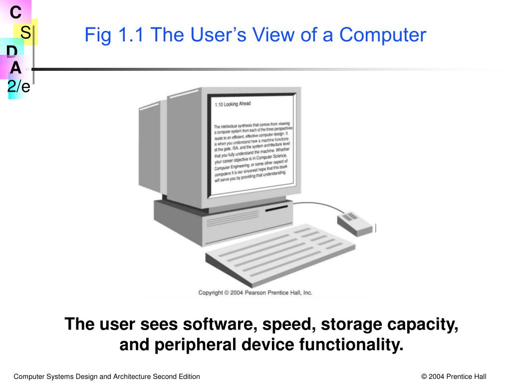 Fig 1.1 The User's View of a Computer