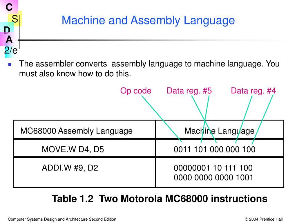Machine and Assembly Language