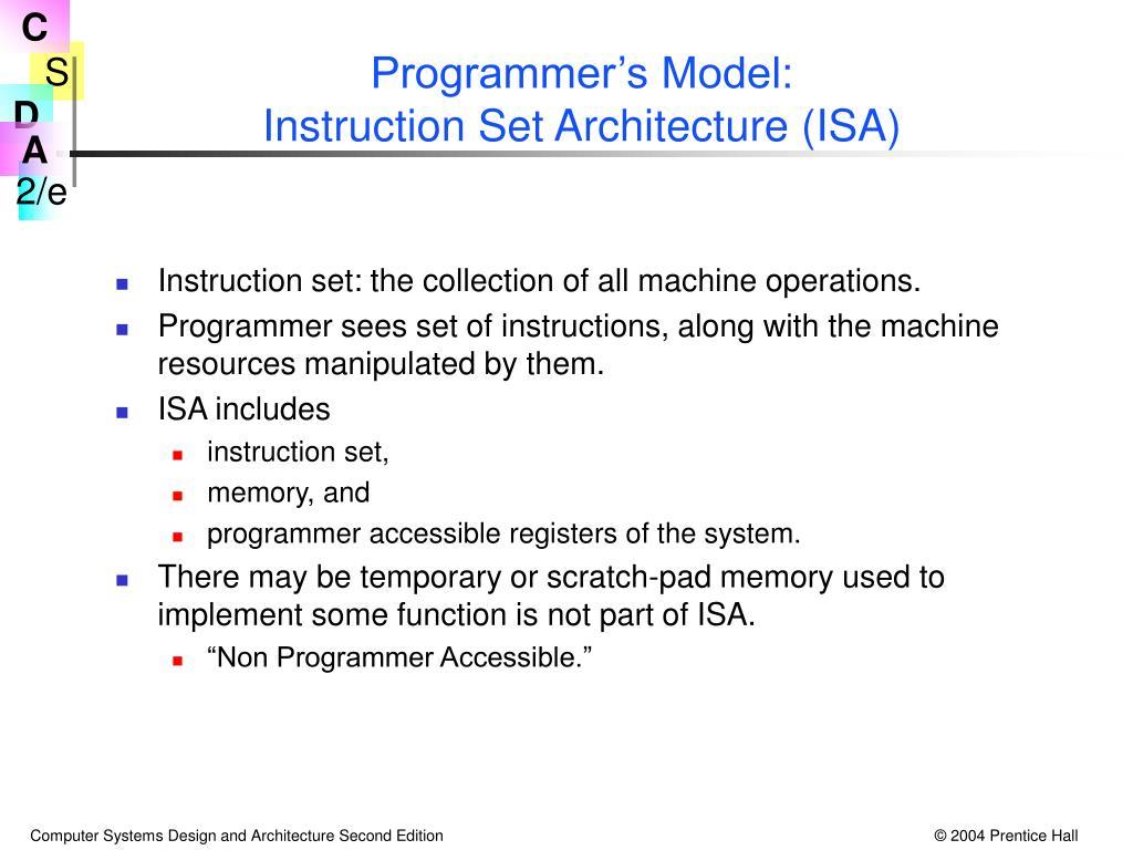 Programmer's Model: