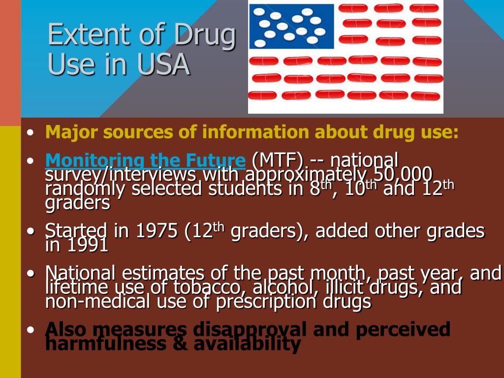 Extent of Drug Use in USA
