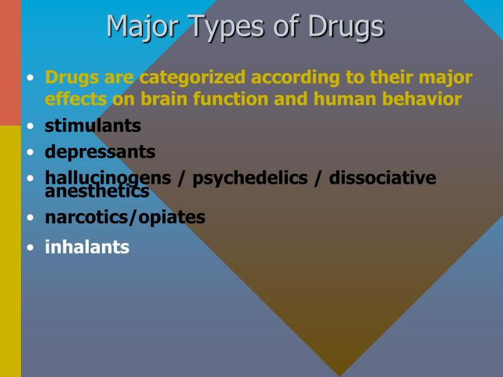 Major types of drugs