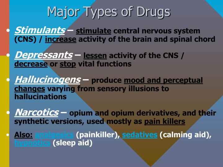 Major types of drugs3