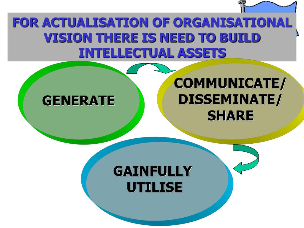 FOR ACTUALISATION OF ORGANISATIONAL VISION THERE IS NEED TO BUILD INTELLECTUAL ASSETS
