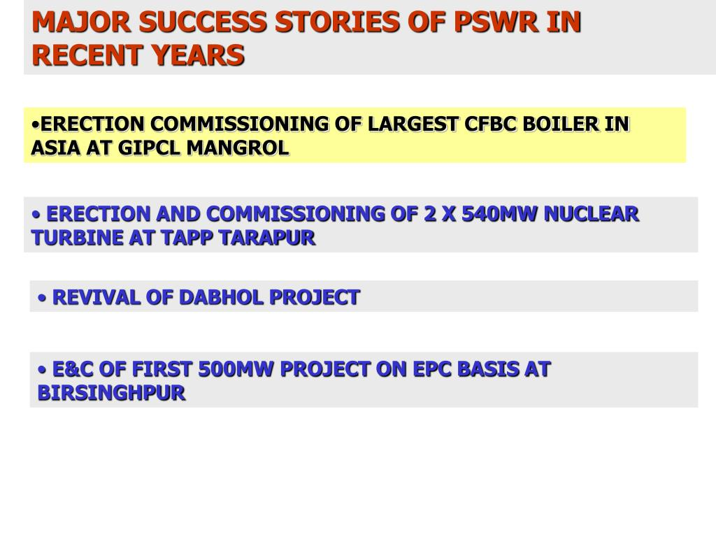 MAJOR SUCCESS STORIES OF PSWR IN  RECENT YEARS