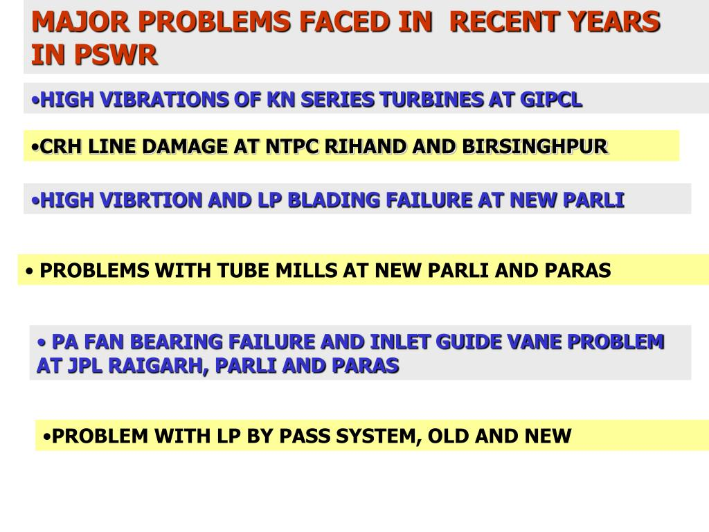 MAJOR PROBLEMS FACED IN  RECENT YEARS IN PSWR