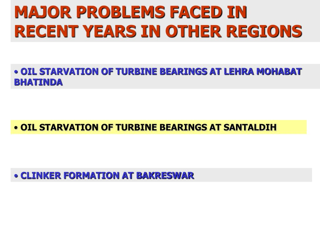MAJOR PROBLEMS FACED IN  RECENT YEARS IN OTHER REGIONS