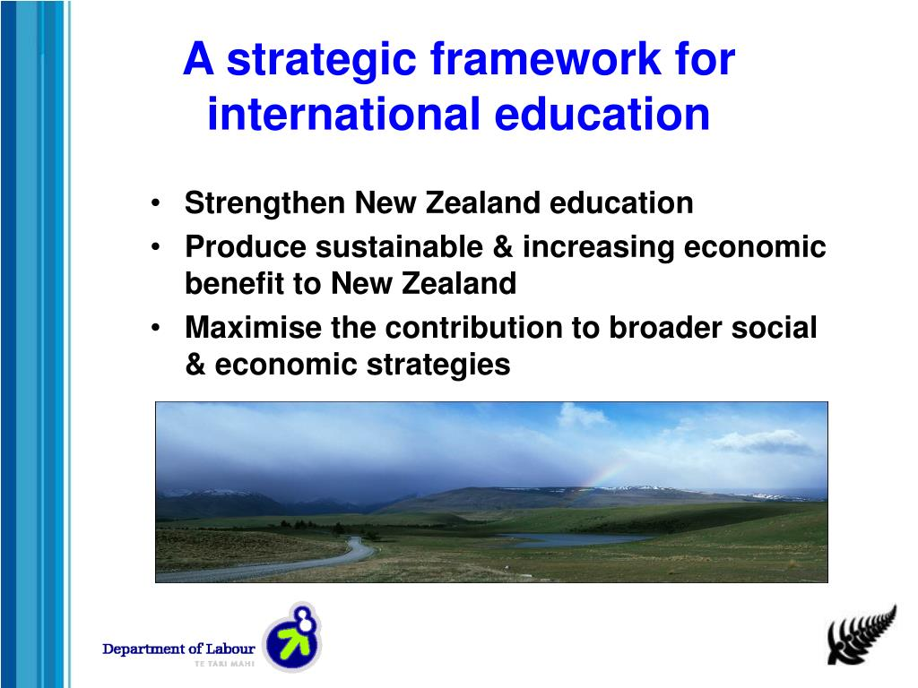 A strategic framework for
