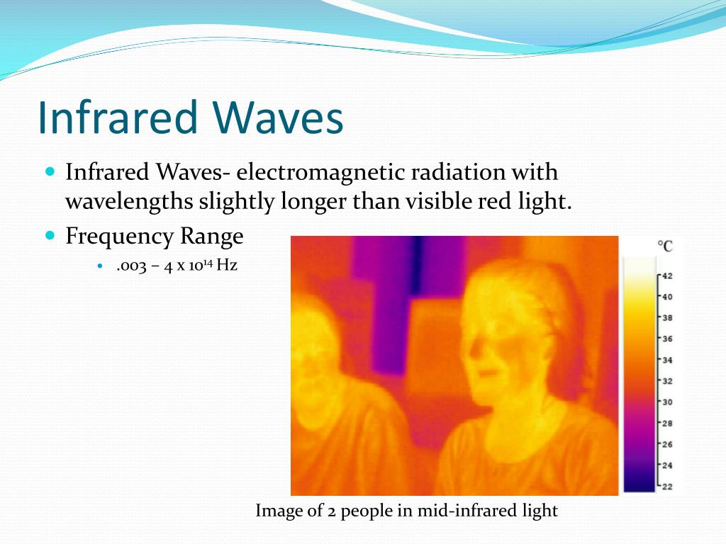 Infrared Waves