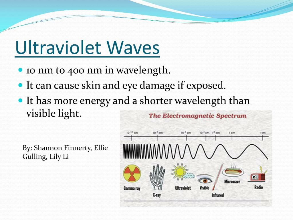 Ultraviolet Waves