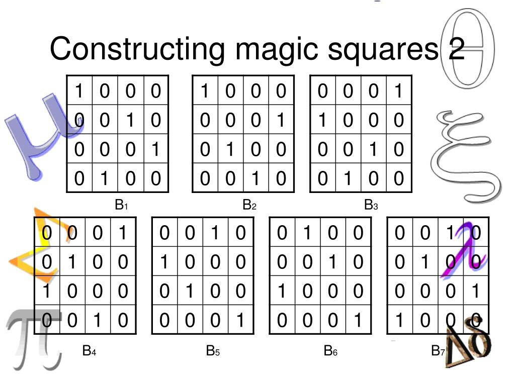 Constructing magic squares 2