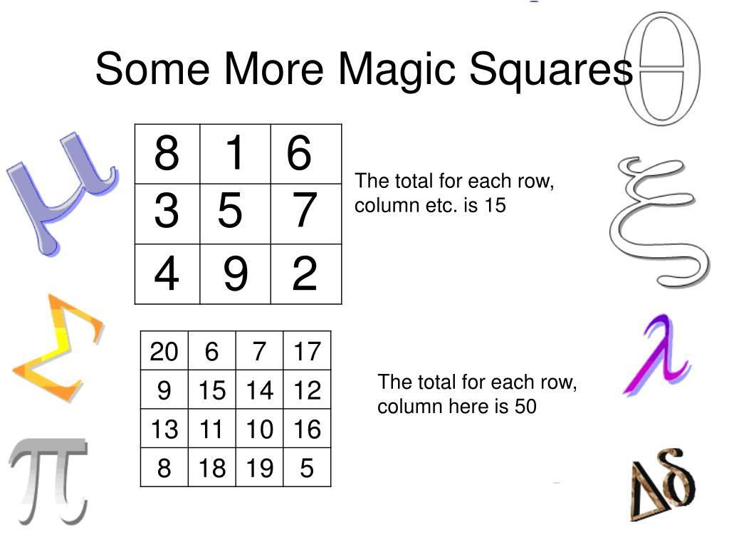 Some More Magic Squares