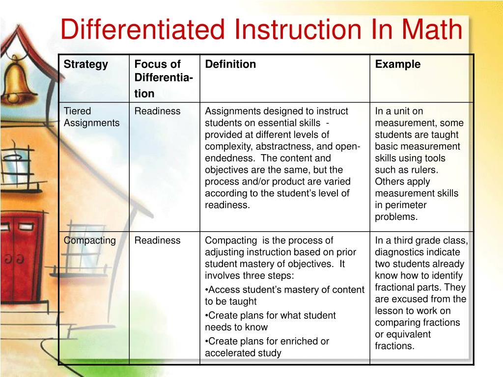differentiated instruction Differentiated instruction begins with identifying the learning styles and preferences of the students formative assessments are used to determine prior knowledge retention teachers use the students' learning styles, learning preferences and the formative assessment feedback to select instructional strategies and learning activities best .