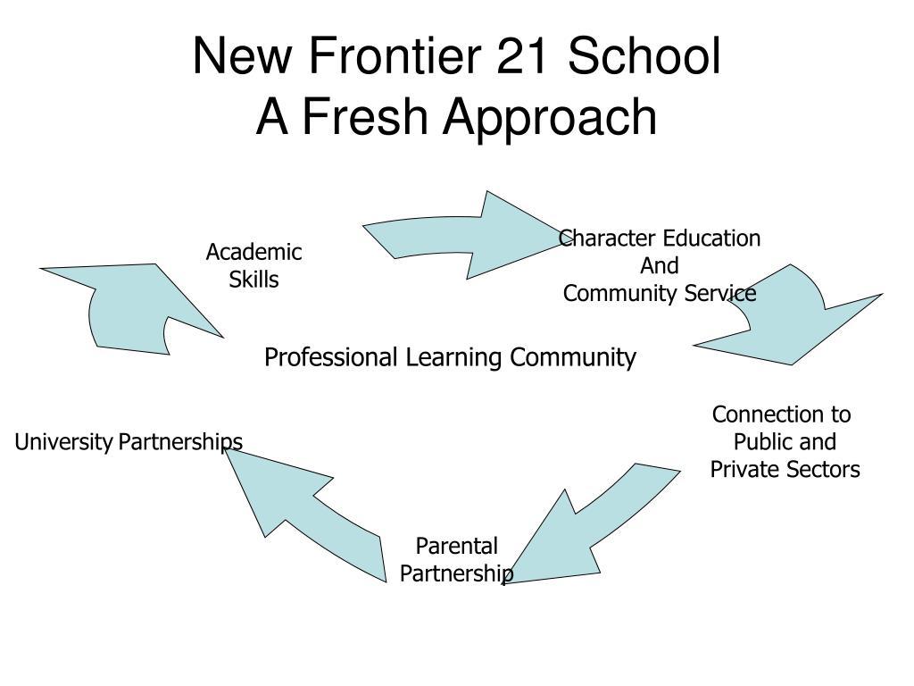 New Frontier 21 School