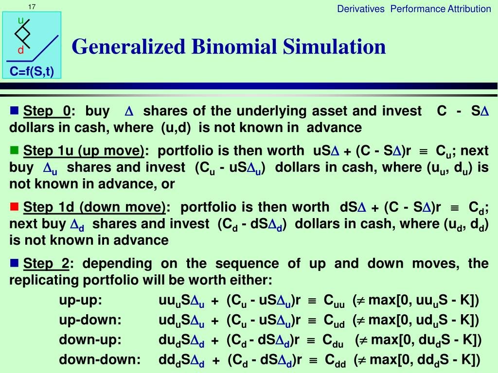 Generalized Binomial Simulation