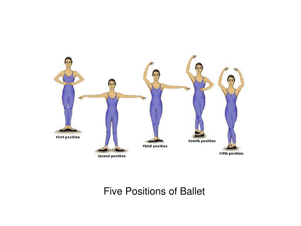 Five Positions of Ballet