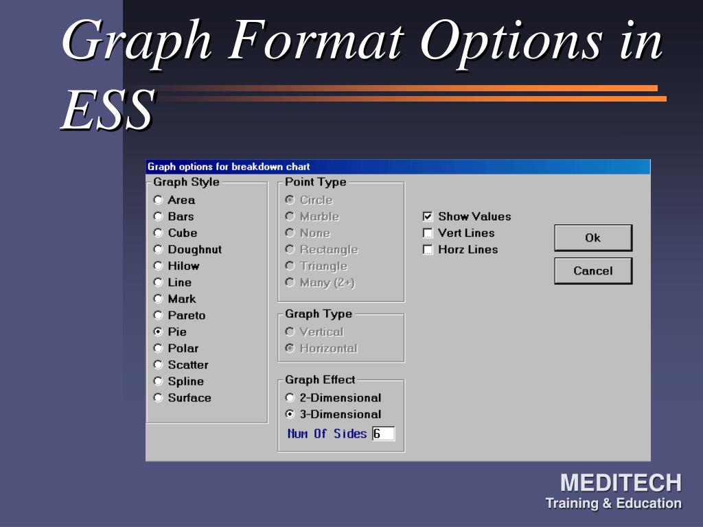 Graph Format Options in ESS