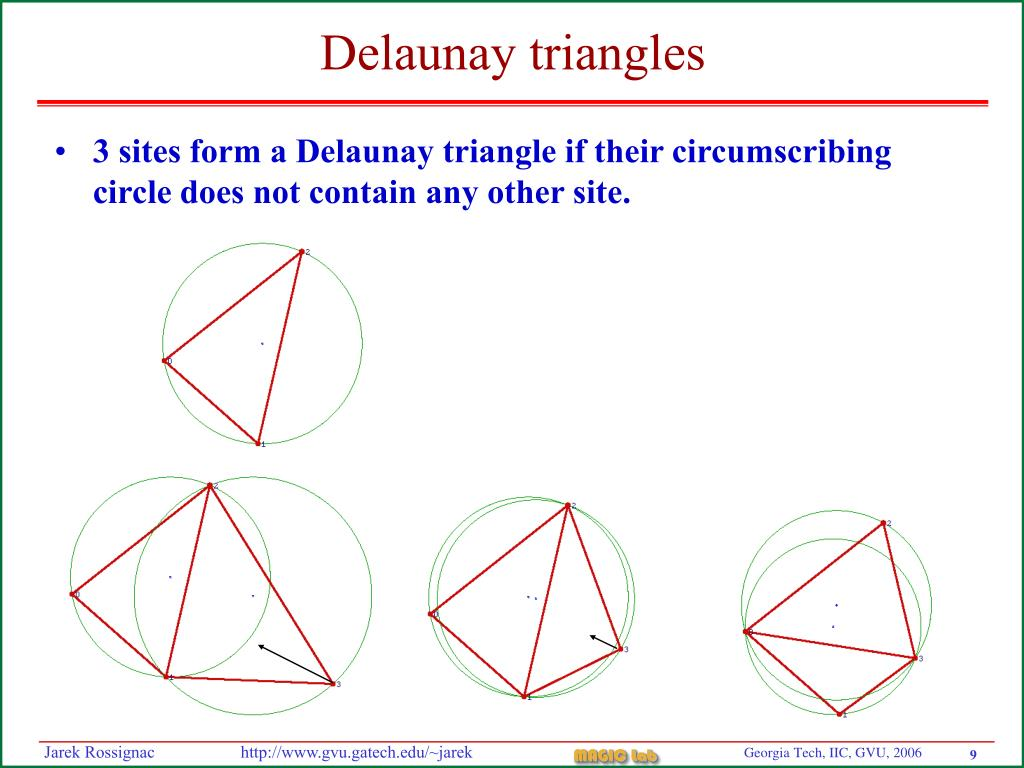 Delaunay triangles