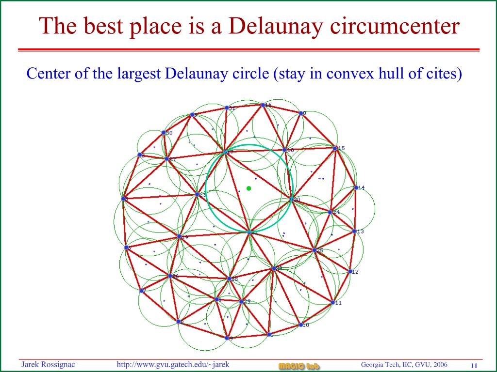The best place is a Delaunay circumcenter