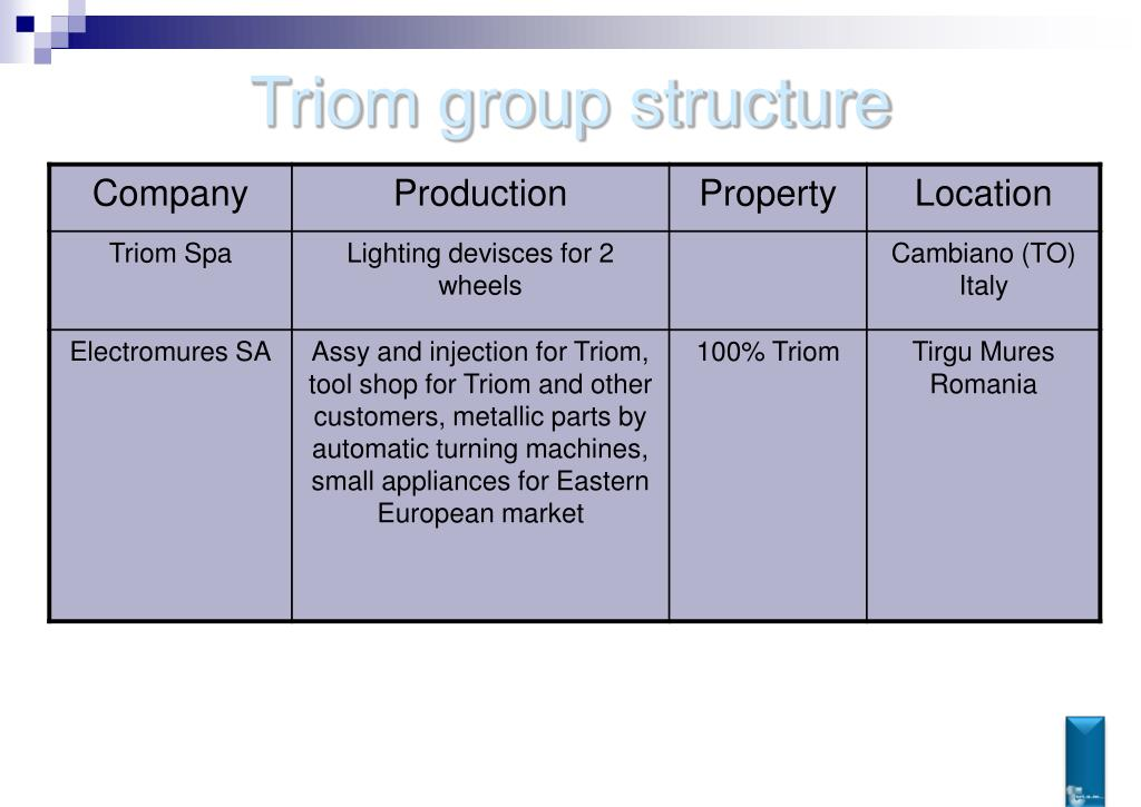 Triom group structure