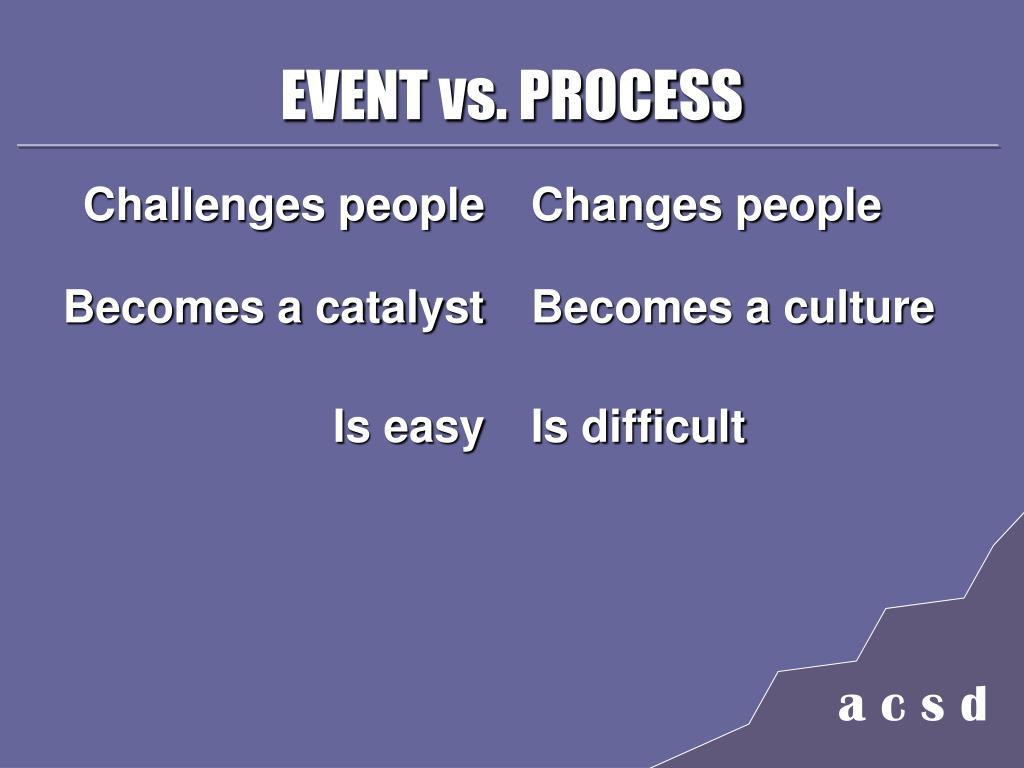 EVENT vs. PROCESS