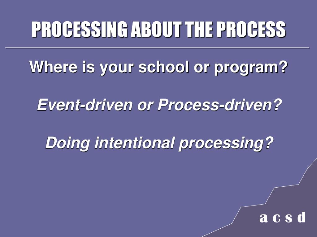 PROCESSING ABOUT THE PROCESS