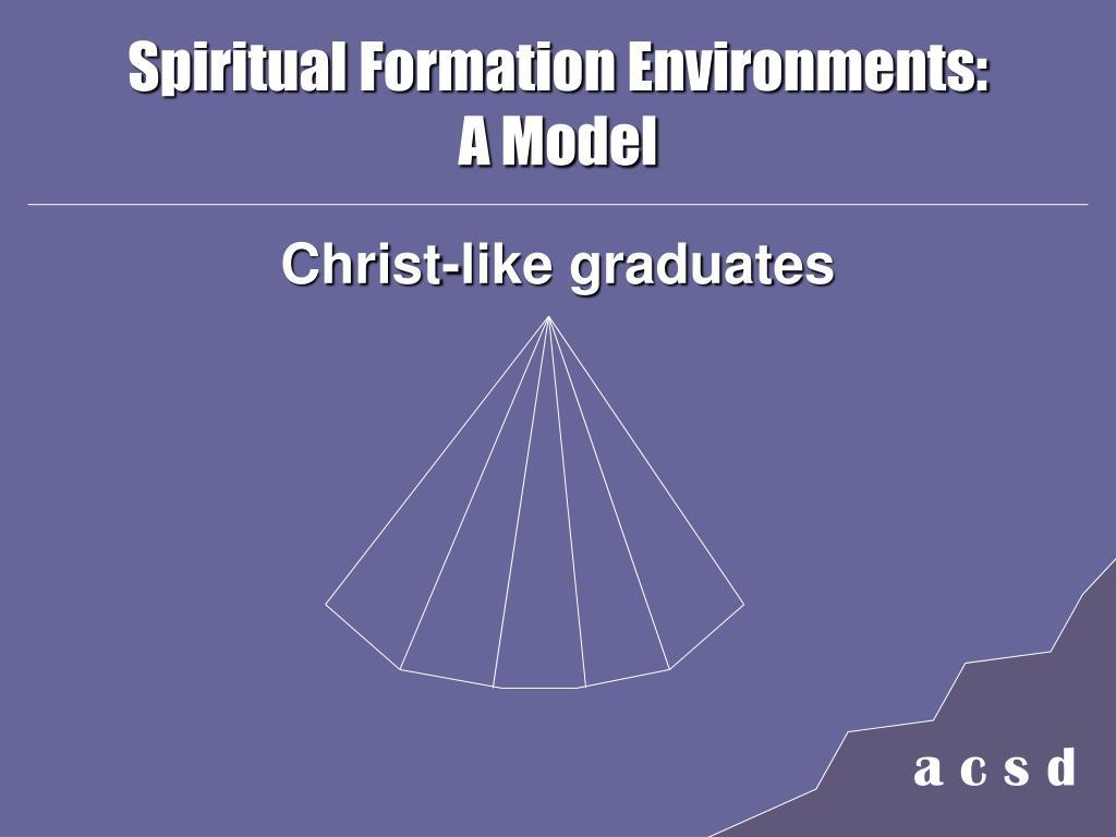 Spiritual Formation Environments: