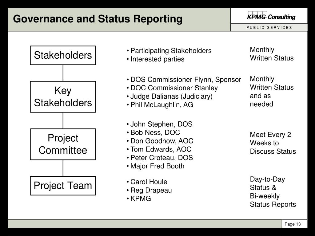 Governance and Status Reporting
