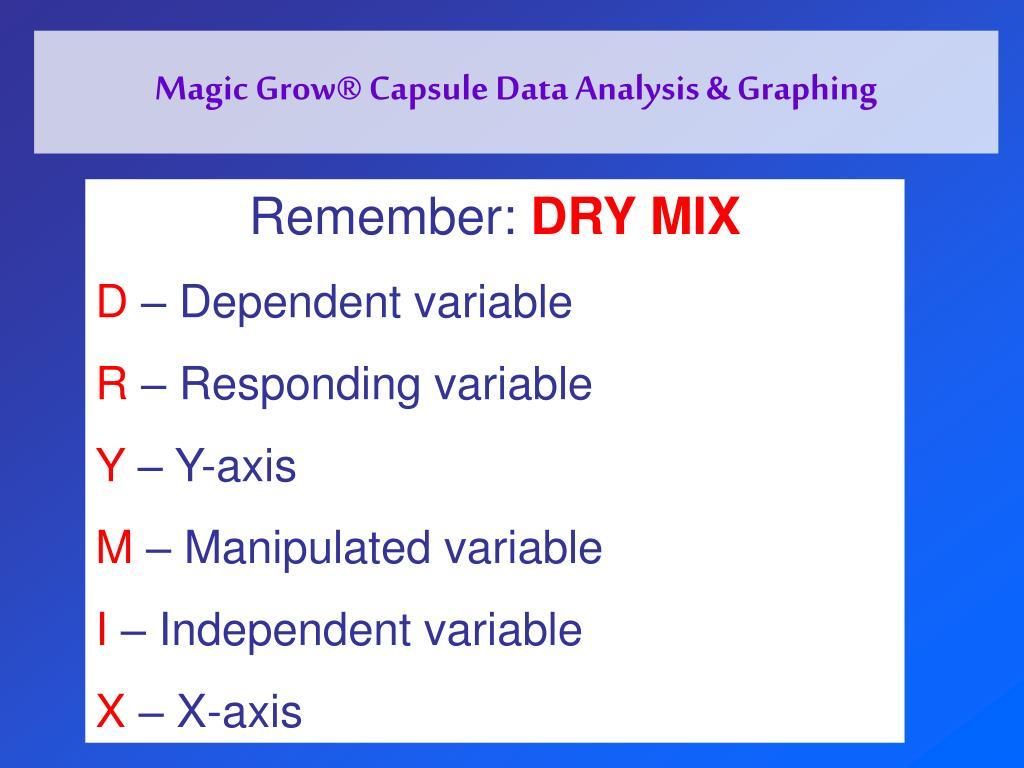 Magic Grow® Capsule Data Analysis & Graphing