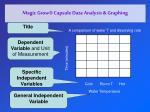 magic grow capsule data analysis graphing12