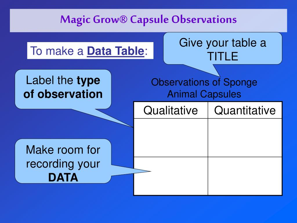 Magic Grow® Capsule Observations