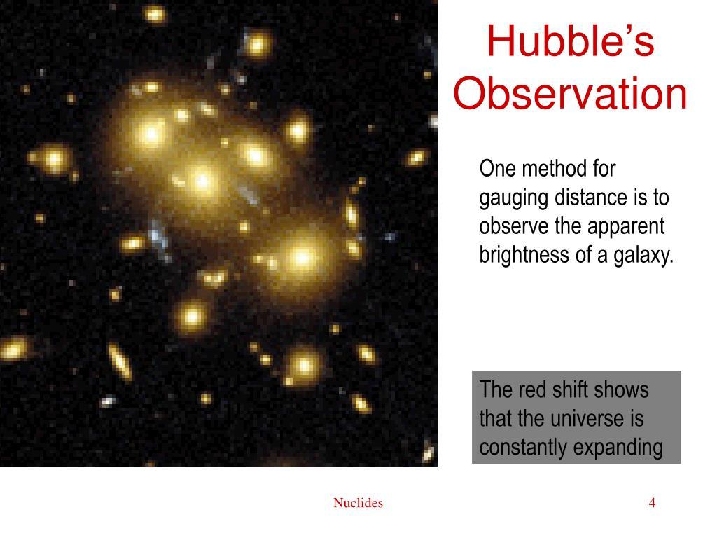 Hubble's Observation