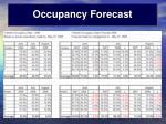 occupancy forecast