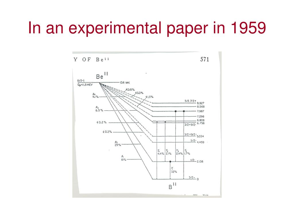 In an experimental paper in 1959