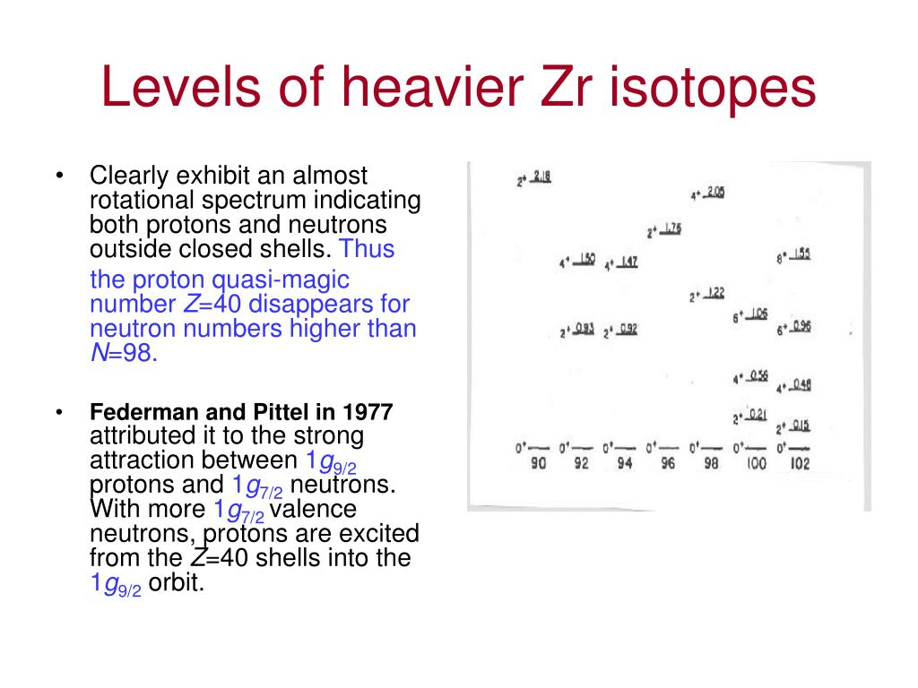 Levels of heavier Zr isotopes
