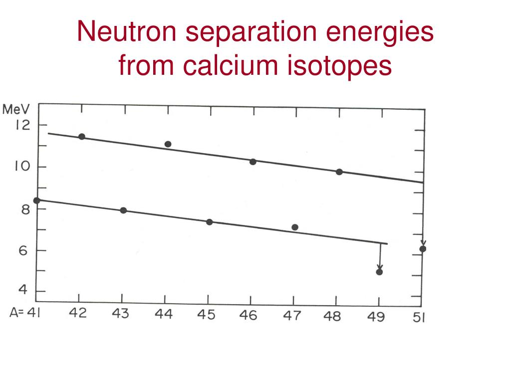 Neutron separation energies