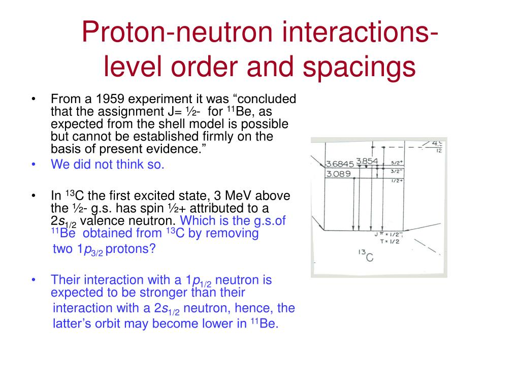 Proton-neutron interactions-