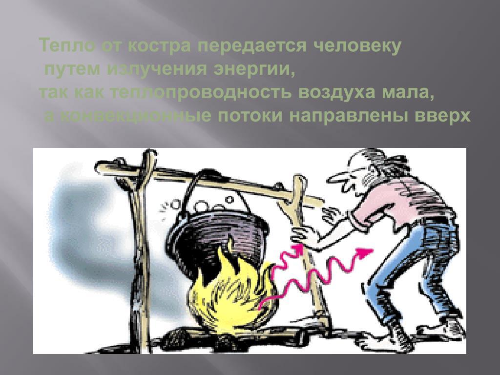 Тепло от костра передается человеку