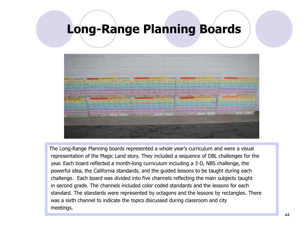 Long-Range Planning Boards