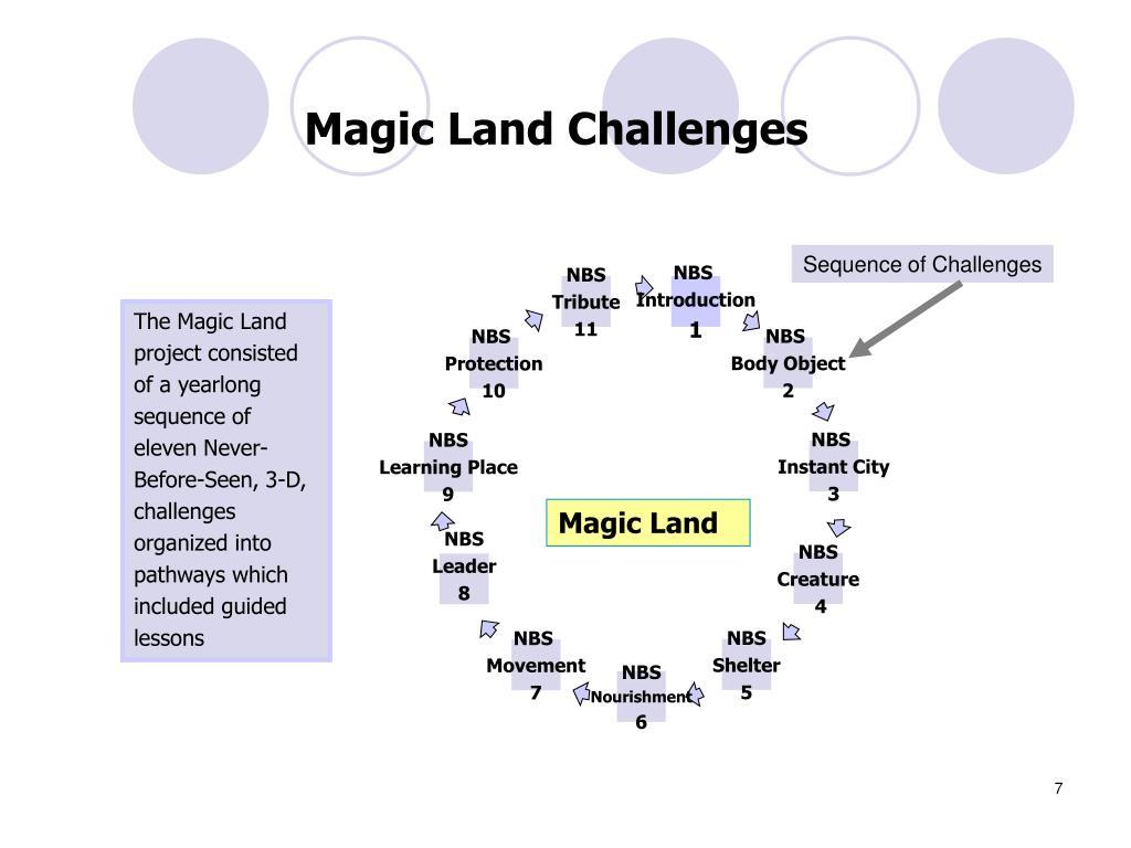Magic Land Challenges