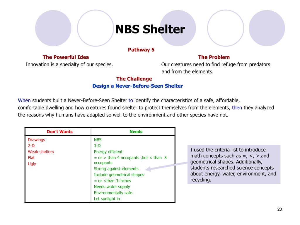 NBS Shelter