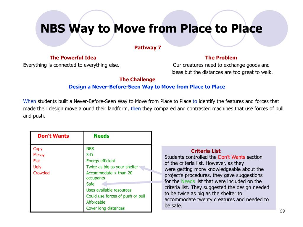 NBS Way to Move from Place to Place