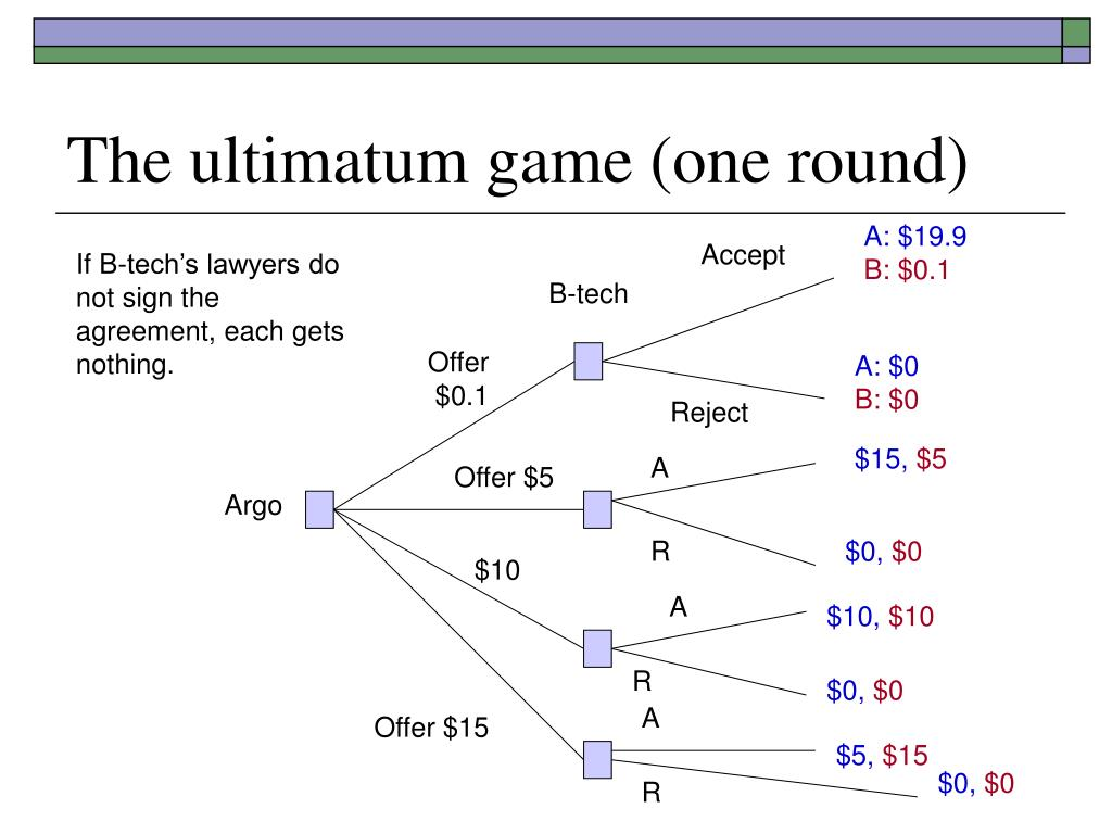 The ultimatum game (one round)