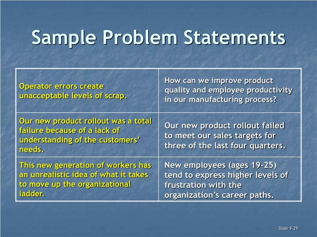 Sample Problem Statements