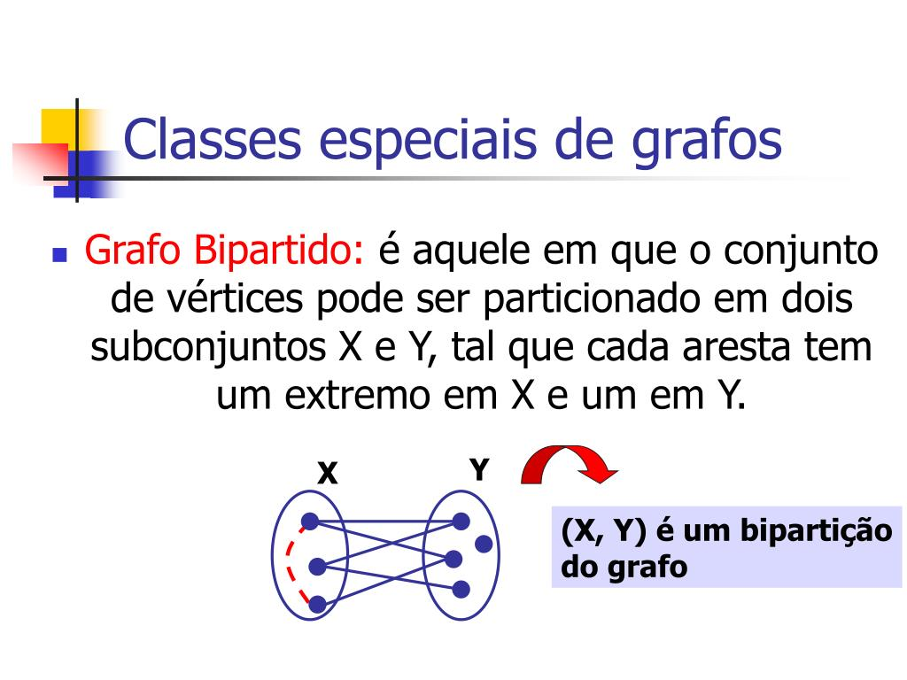 Classes especiais de grafos