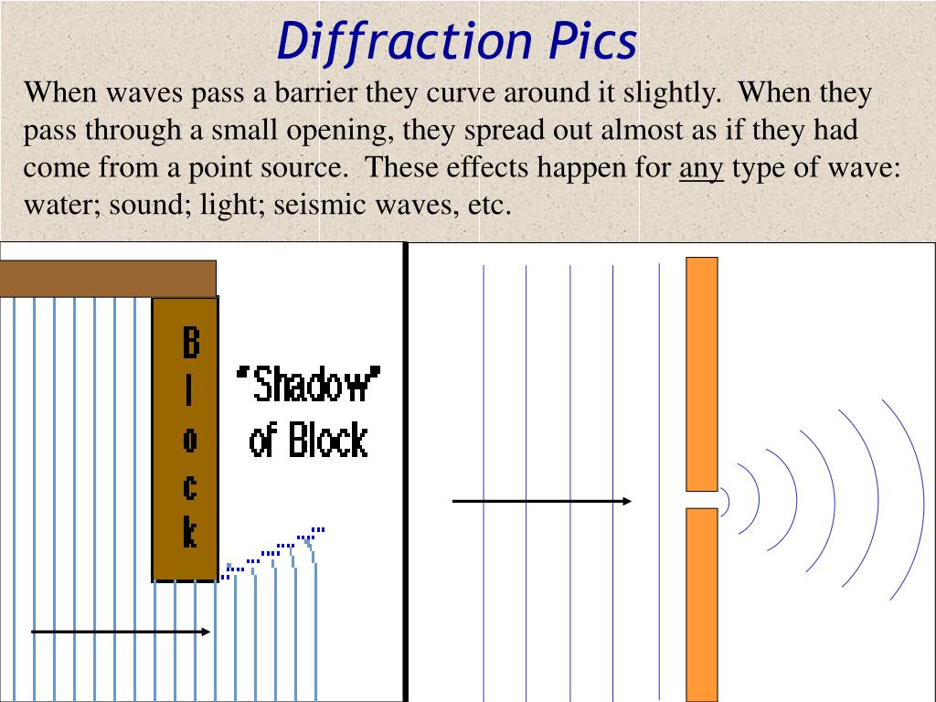 Diffraction Pics